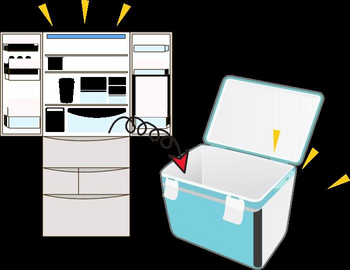 冷蔵庫の中身を移動や処分する